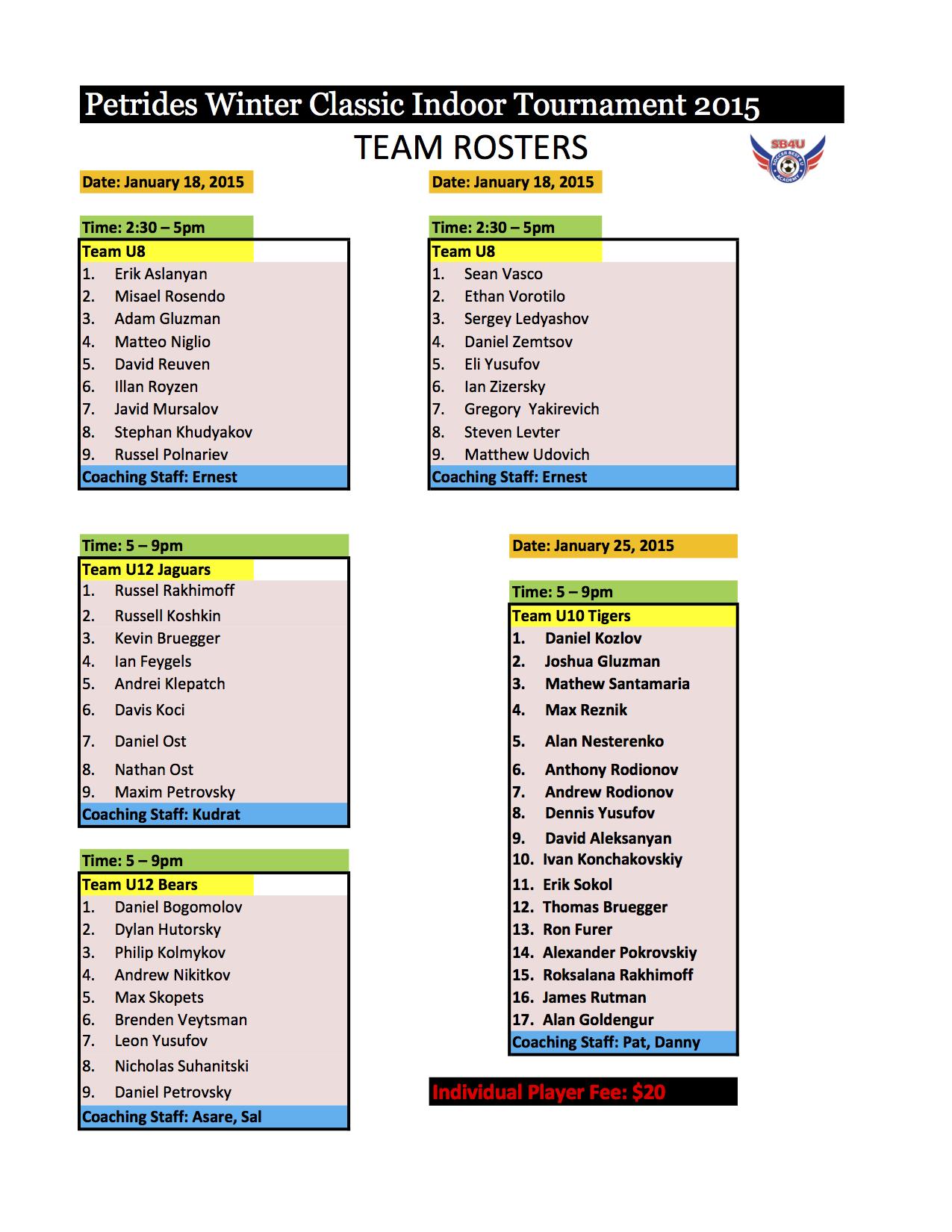 Perides Indoor Tournament SB4U Team Rosters